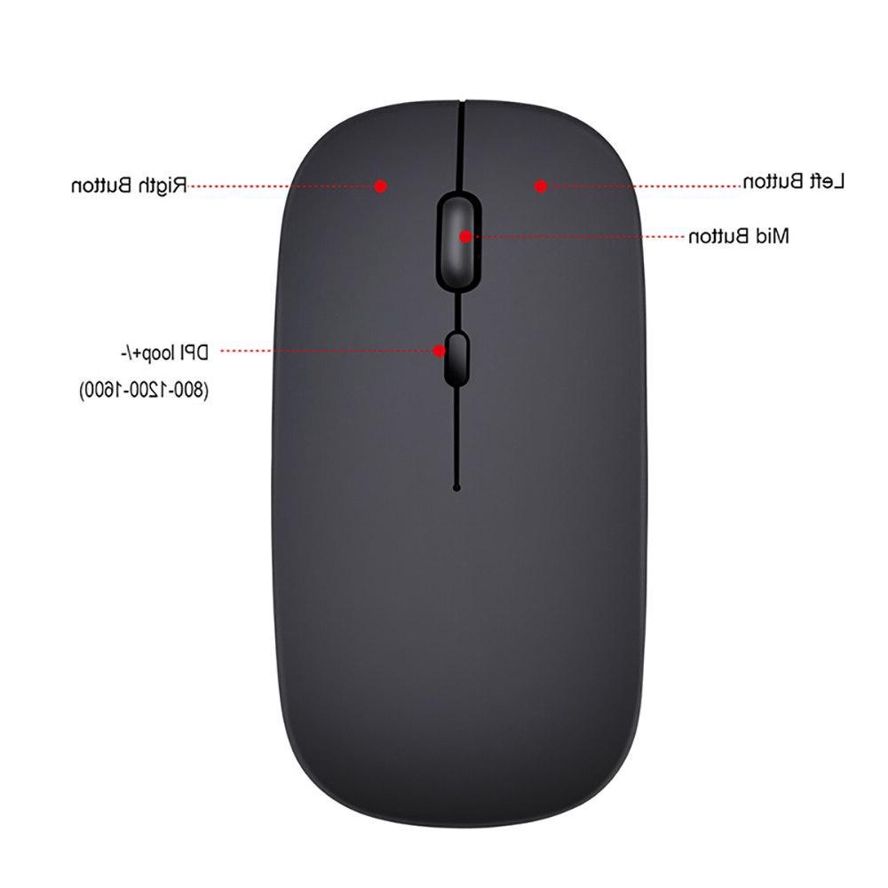 <font><b>VicTsing</b></font> <font><b>Wireless</b></font> <font><b>Mouse</b></font> Mode Bluetooth 1600DPI With Laptop